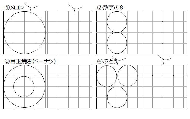 コンパスでもよう作りシート(3年算数)
